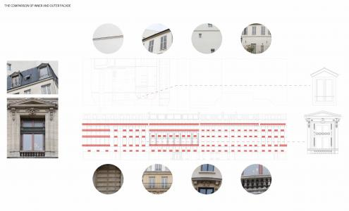 The comparison of inner and outer facade in Paris